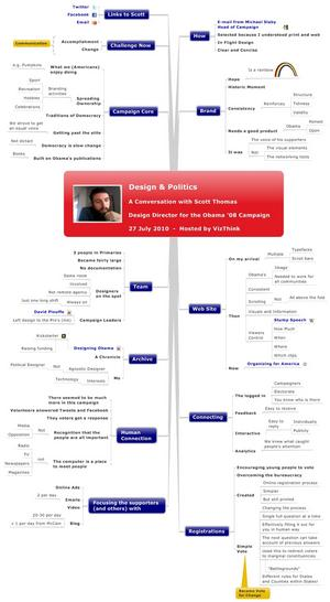 Design and Politics - A conversation with Scott Thomas - MindManager map