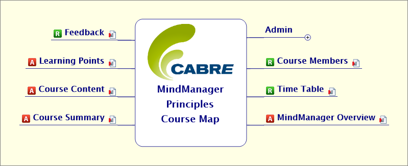 MindManager Course Map